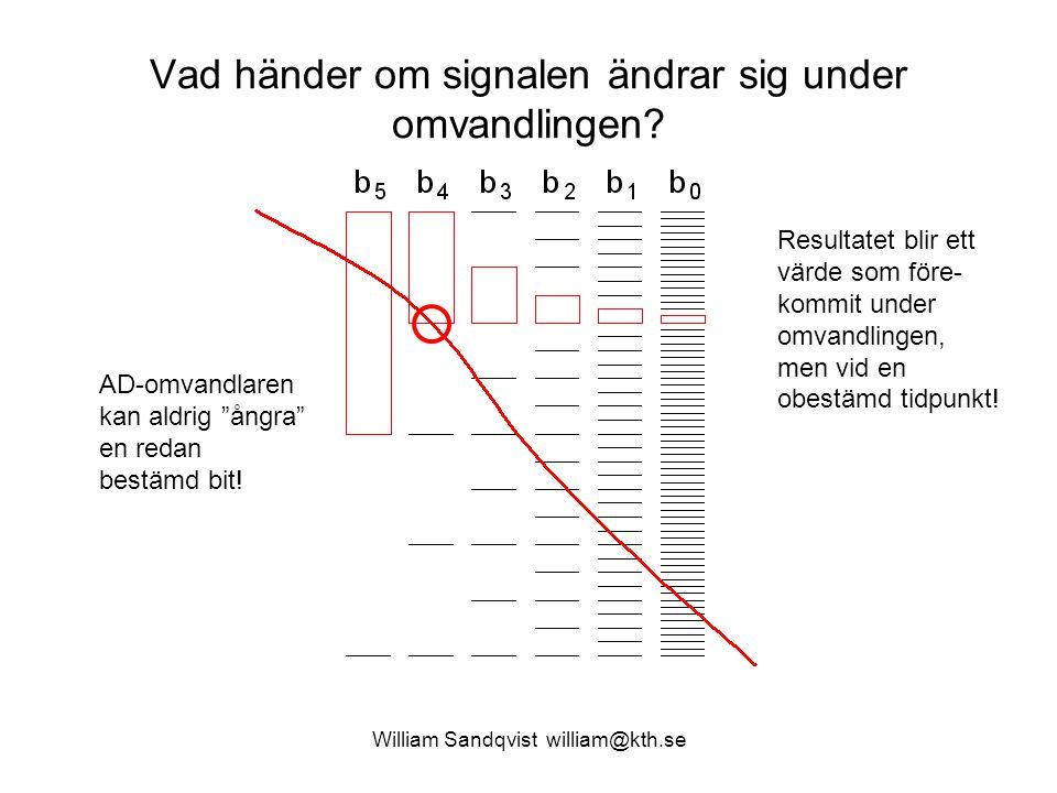 William Sandqvist william@kth.se Vad händer om signalen ändrar sig under omvandlingen.