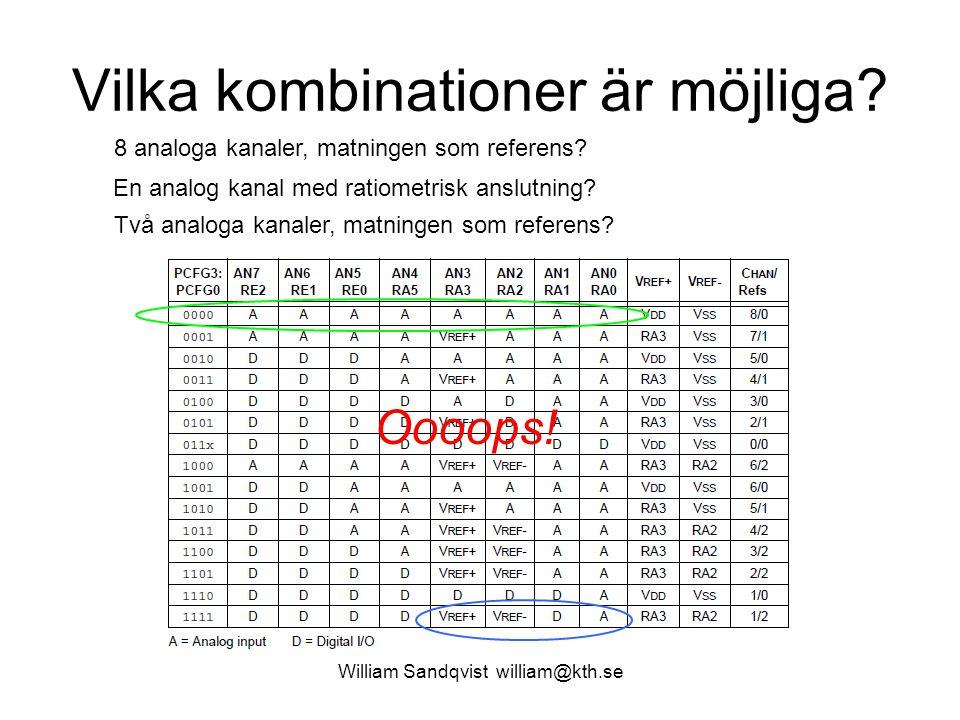 William Sandqvist william@kth.se Vilka kombinationer är möjliga.