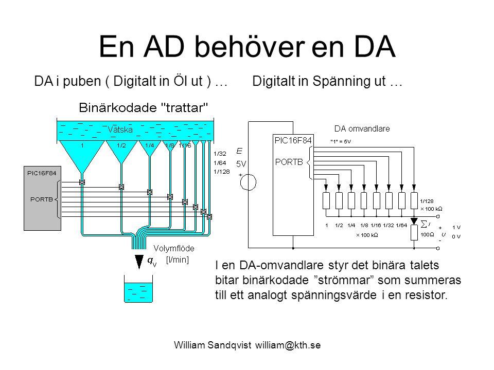 William Sandqvist william@kth.se En AD behöver en DA DA i puben ( Digitalt in Öl ut ) …Digitalt in Spänning ut … I en DA-omvandlare styr det binära talets bitar binärkodade strömmar som summeras till ett analogt spänningsvärde i en resistor.