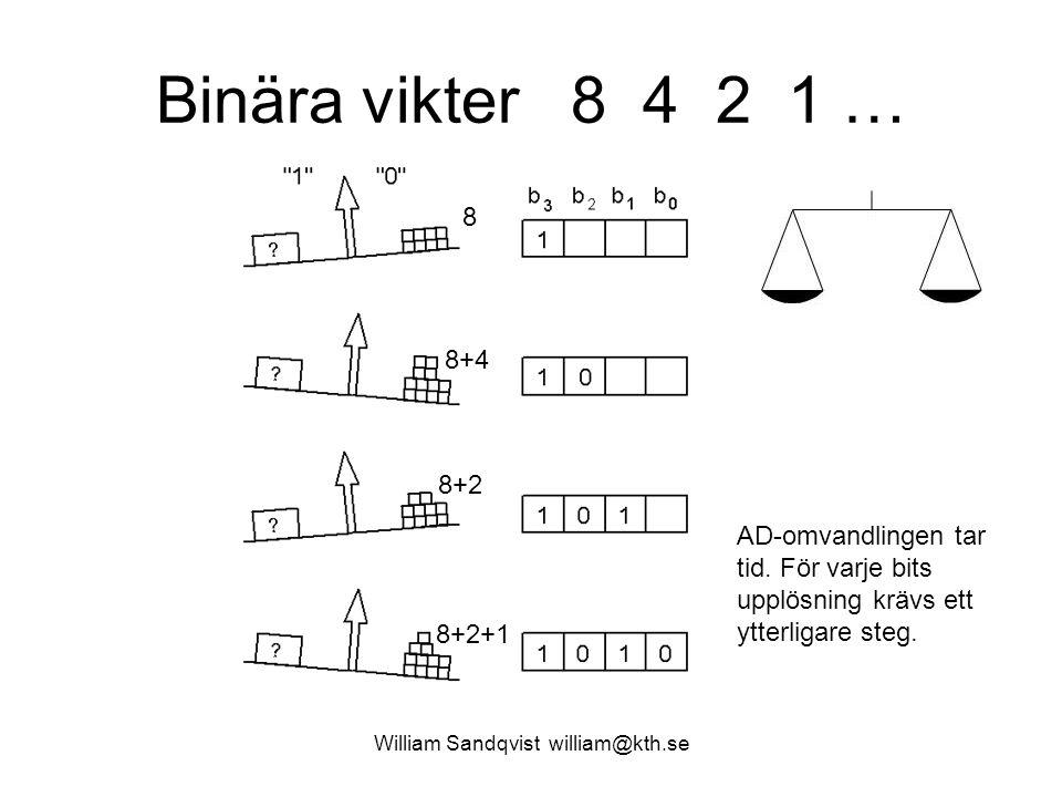 William Sandqvist william@kth.se AD-omvandlingen tar tid. För varje bits upplösning krävs ett ytterligare steg. Binära vikter 8 4 2 1 … 8 8+4 8+2 8+2+