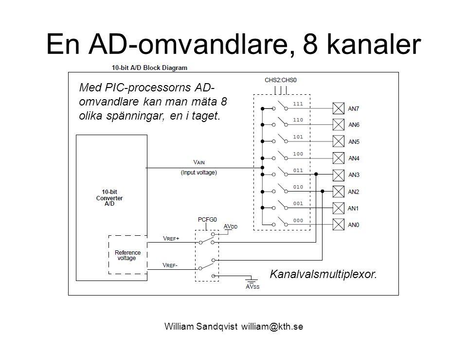 William Sandqvist william@kth.se En AD-omvandlare, 8 kanaler Med PIC-processorns AD- omvandlare kan man mäta 8 olika spänningar, en i taget.