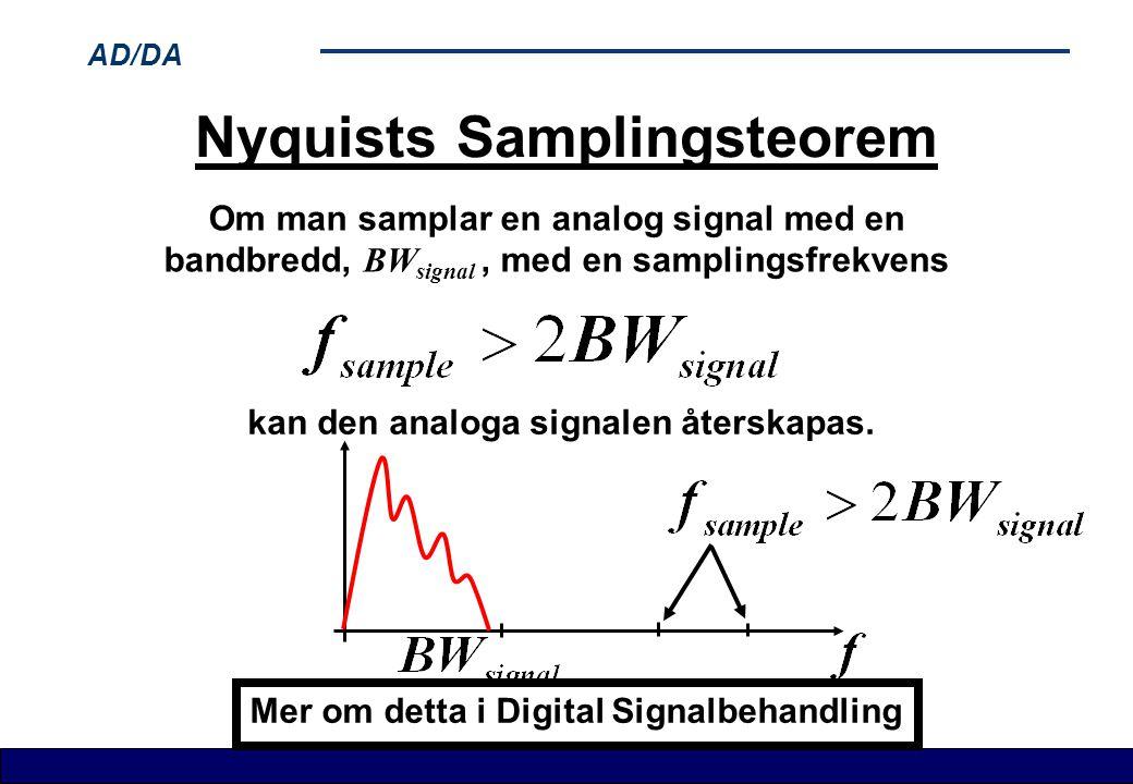 AD/DA Nyquists Samplingsteorem Om man samplar en analog signal med en bandbredd, BW signal, med en samplingsfrekvens Mer om detta i Digital Signalbeha