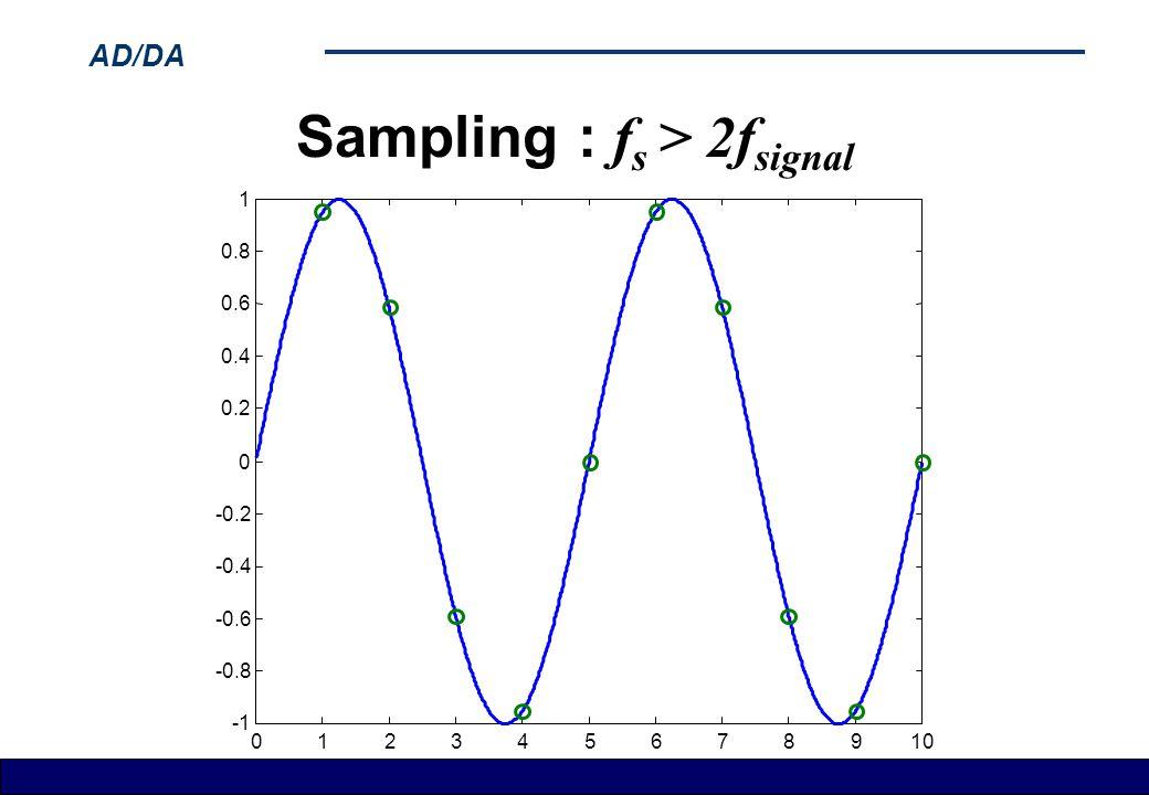 AD/DA 012345678910 -0.8 -0.6 -0.4 -0.2 0 0.2 0.4 0.6 0.8 1 Sampling : f s > 2f signal