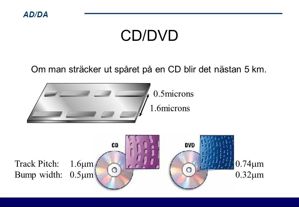 AD/DA CD/DVD 0.5microns 1.6microns Om man sträcker ut spåret på en CD blir det nästan 5 km. Track Pitch:1.6  m0.74  m Bump width:0.5  m 0.32  m