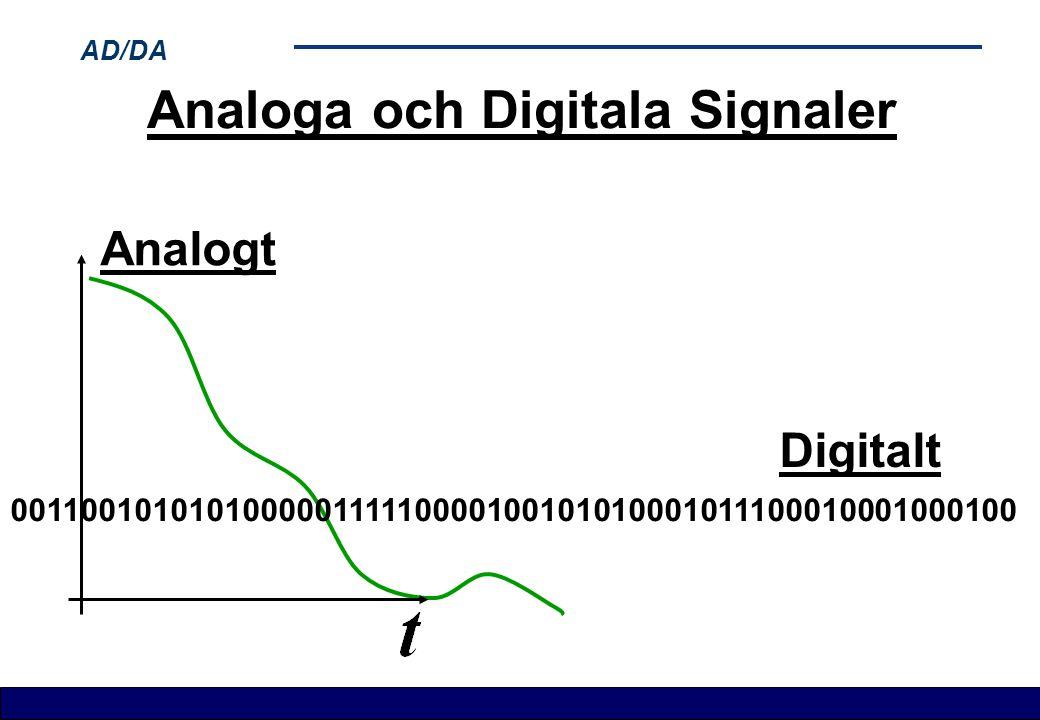 AD/DA Analoga och Digitala Signaler Analogt 001100101010100000111110000100101010001011100010001000100 Digitalt