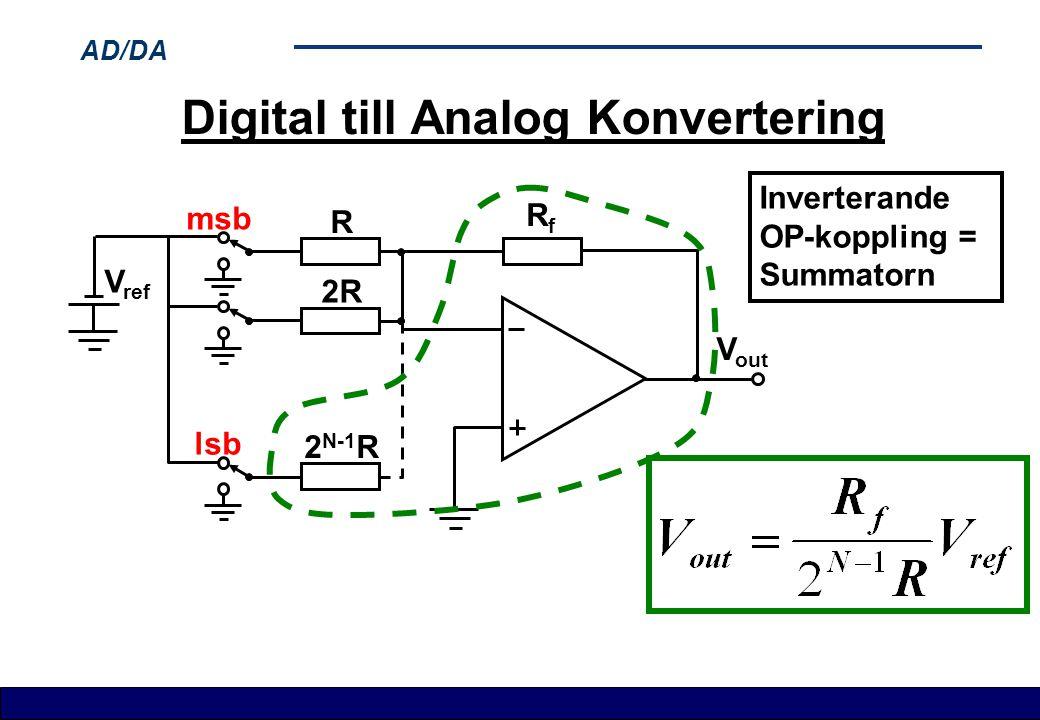 AD/DA Digital till Analog Konvertering V ref V out R RfRf 2R 2 N-1 R msb lsb Inverterande OP-koppling = Summatorn