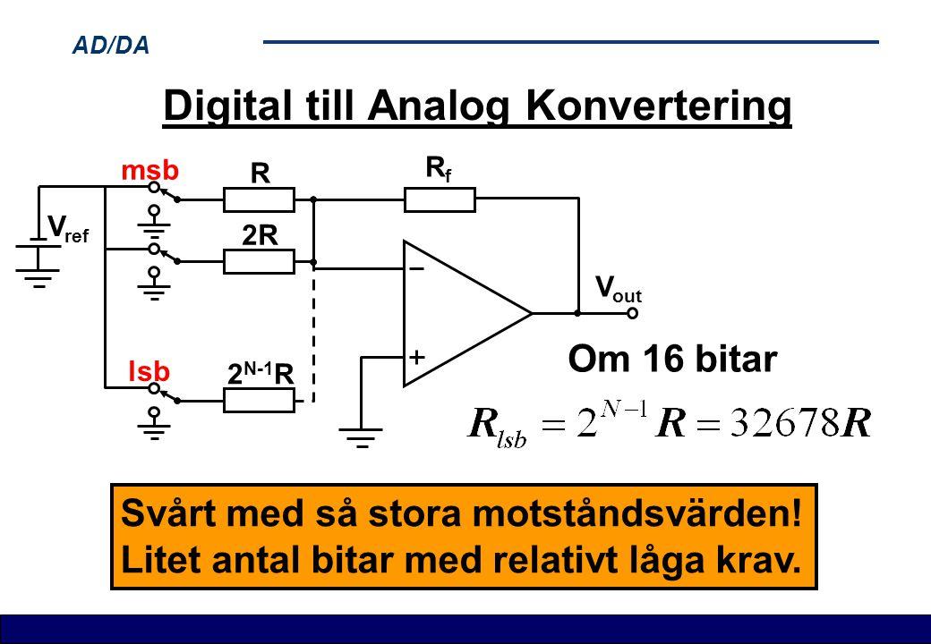 AD/DA Digital till Analog Konvertering V ref V out R RfRf 2R 2 N-1 R msb lsb Om 16 bitar Svårt med så stora motståndsvärden! Litet antal bitar med rel