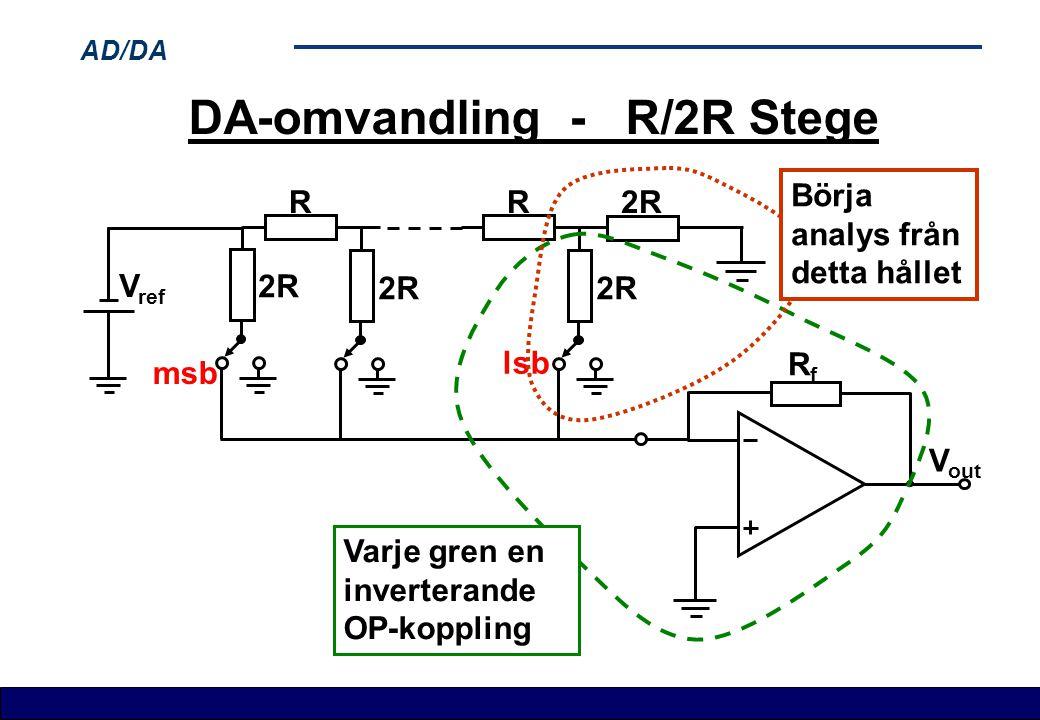 AD/DA DA-omvandling - R/2R Stege V ref V out RfRf msb lsb 2R R R Varje gren en inverterande OP-koppling Börja analys från detta hållet