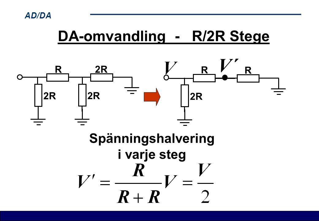 AD/DA DA-omvandling - R/2R Stege 2R R Spänningshalvering i varje steg R R 2R V´