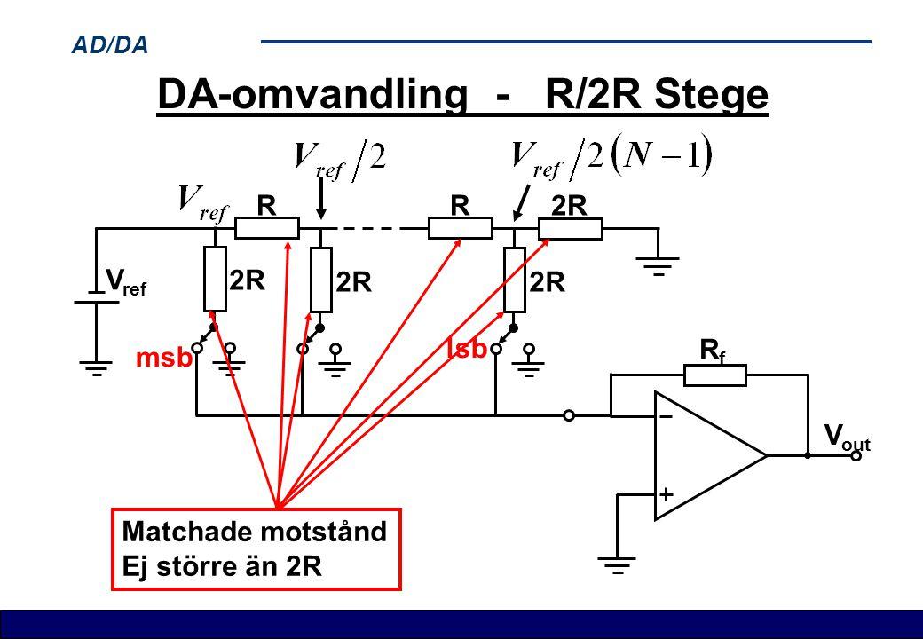 AD/DA DA-omvandling - R/2R Stege V ref V out RfRf msb lsb 2R R R Matchade motstånd Ej större än 2R