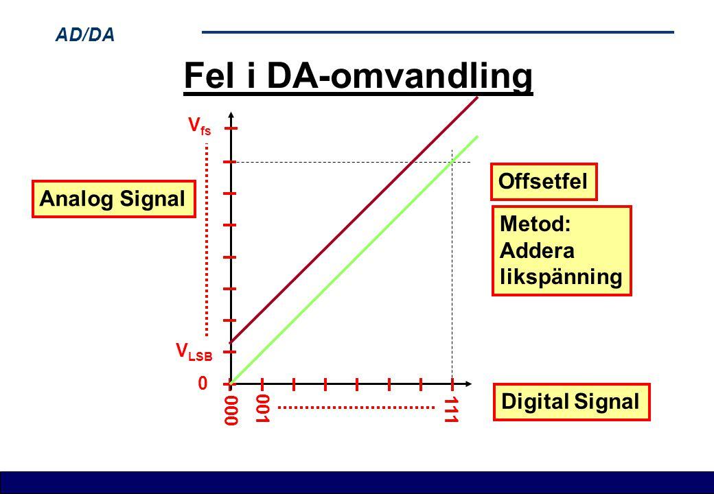 AD/DA Fel i DA-omvandling Digital Signal V LSB 111 001 000 V fs 0 Analog Signal Offsetfel Metod: Addera likspänning
