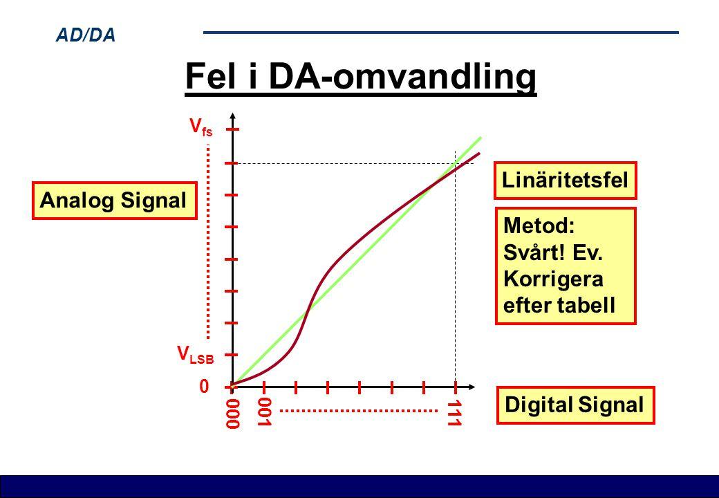 AD/DA Fel i DA-omvandling Digital Signal V LSB 111 001 000 V fs 0 Analog Signal Linäritetsfel Metod: Svårt! Ev. Korrigera efter tabell