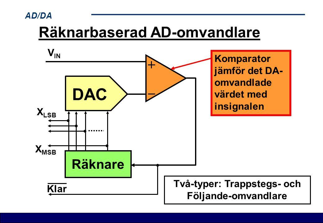 AD/DA Räknarbaserad AD-omvandlare Komparator jämför det DA- omvandlade värdet med insignalen Räknare DAC X LSB X MSB V IN Klar Två-typer: Trappstegs-