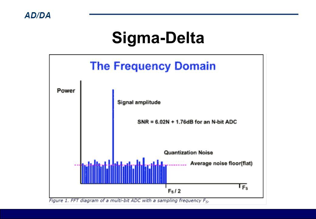 AD/DA Sigma-Delta