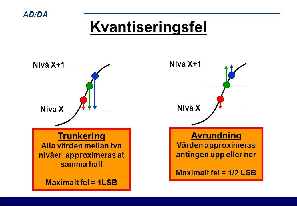 AD/DA Nivå X Nivå X+1 Avrundning Värden approximeras antingen upp eller ner Maximalt fel = 1/2 LSB Kvantiseringsfel Nivå X Nivå X+1 Trunkering Alla vä