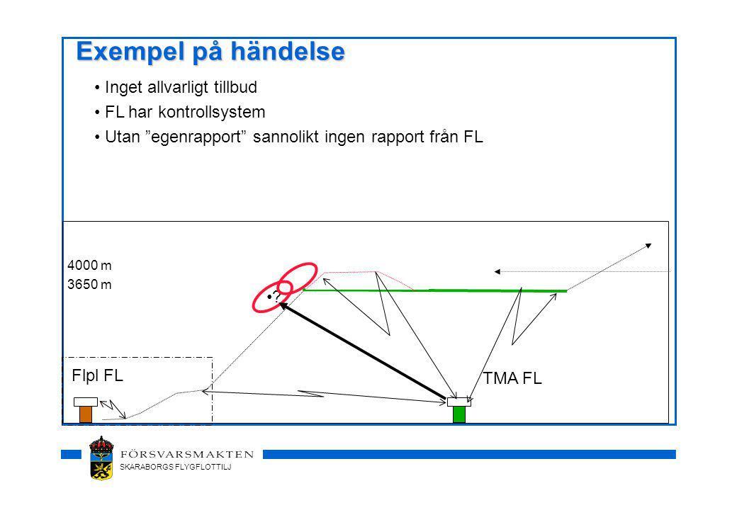 SKARABORGS FLYGFLOTTILJ Inget allvarligt tillbud FL har kontrollsystem Utan egenrapport sannolikt ingen rapport från FL Flpl FL TMA FL .