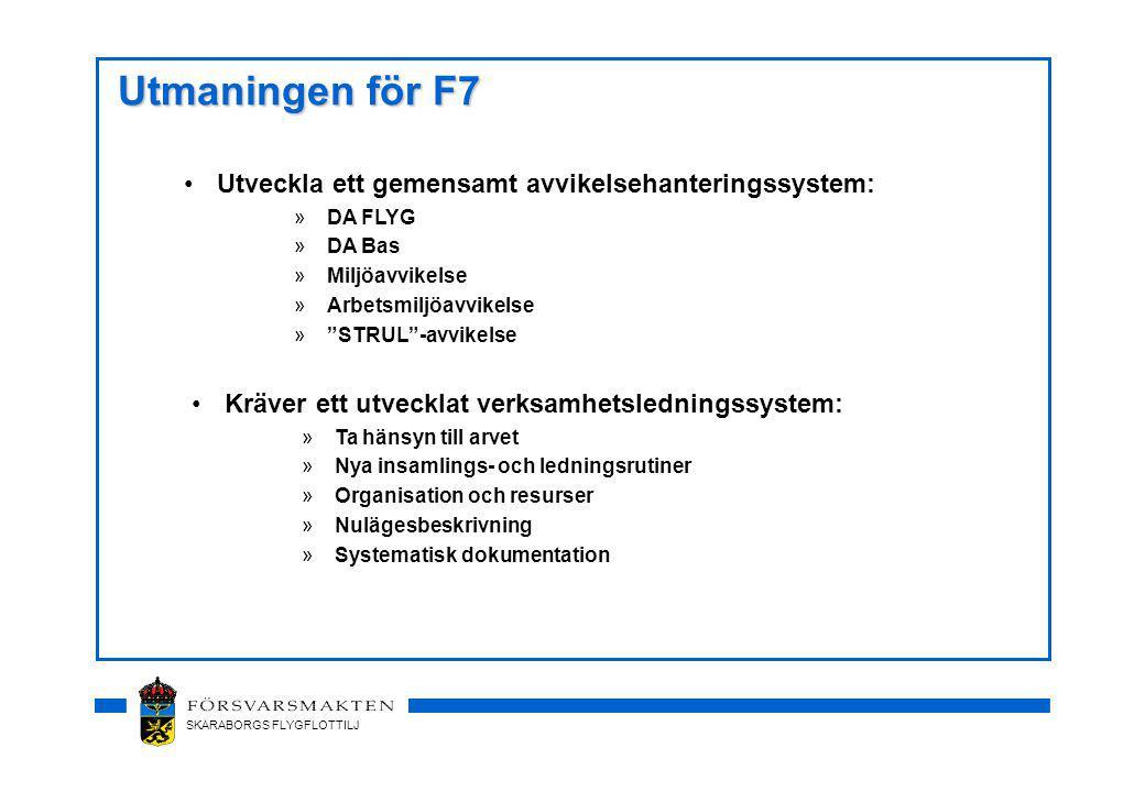 Utmaningen för F7 Utveckla ett gemensamt avvikelsehanteringssystem: »DA FLYG »DA Bas »Miljöavvikelse »Arbetsmiljöavvikelse » STRUL -avvikelse Kräver ett utvecklat verksamhetsledningssystem: »Ta hänsyn till arvet »Nya insamlings- och ledningsrutiner »Organisation och resurser »Nulägesbeskrivning »Systematisk dokumentation