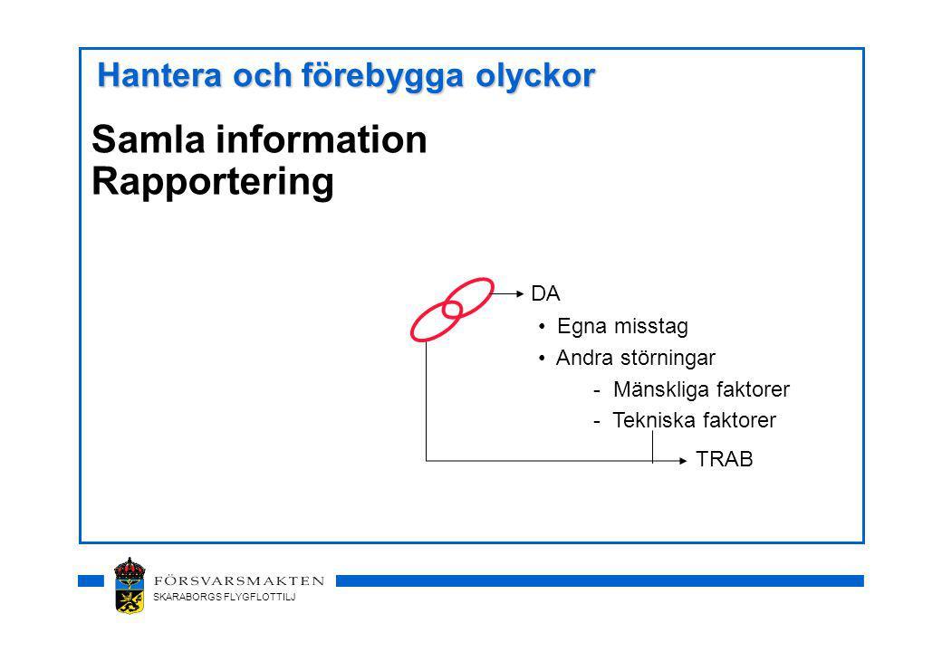 SKARABORGS FLYGFLOTTILJ Hantera och förebygga olyckor Samla information Rapportering DA Egna misstag Andra störningar - Mänskliga faktorer - Tekniska faktorer TRAB