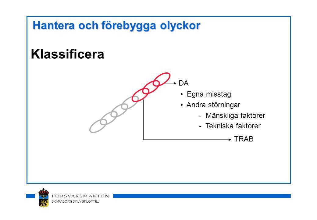 SKARABORGS FLYGFLOTTILJ Klassificera DA Egna misstag Andra störningar - Mänskliga faktorer - Tekniska faktorer TRAB Hantera och förebygga olyckor