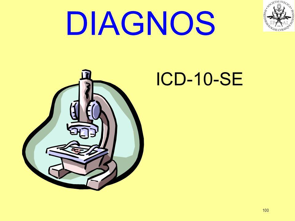 100 DIAGNOS ICD-10-SE