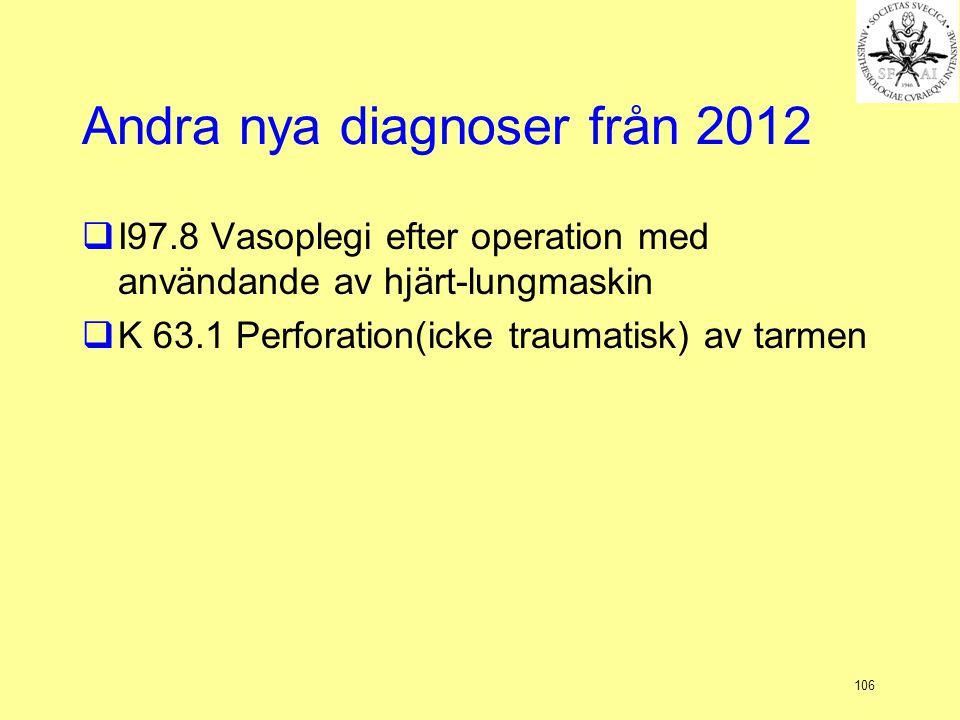 106 Andra nya diagnoser från 2012  I97.8 Vasoplegi efter operation med användande av hjärt-lungmaskin  K 63.1 Perforation(icke traumatisk) av tarmen