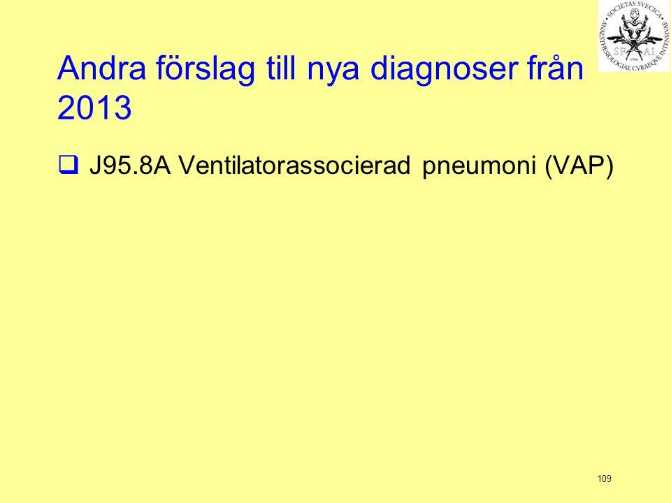 109 Andra förslag till nya diagnoser från 2013  J95.8A Ventilatorassocierad pneumoni (VAP)