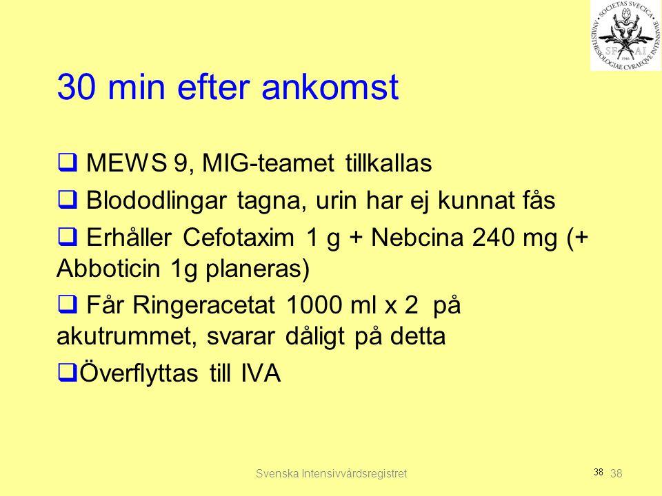 38 30 min efter ankomst  MEWS 9, MIG-teamet tillkallas  Blododlingar tagna, urin har ej kunnat fås  Erhåller Cefotaxim 1 g + Nebcina 240 mg (+ Abboticin 1g planeras)  Får Ringeracetat 1000 ml x 2 på akutrummet, svarar dåligt på detta  Överflyttas till IVA Svenska Intensivvårdsregistret38