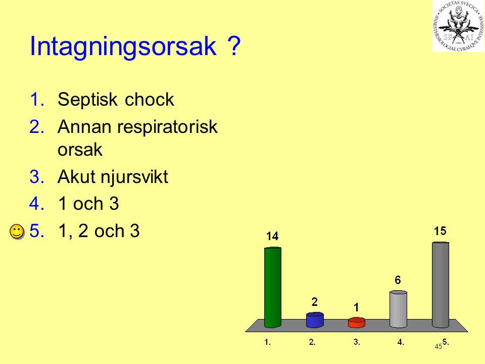 45 Intagningsorsak ? 1.Septisk chock 2.Annan respiratorisk orsak 3.Akut njursvikt 4.1 och 3 5.1, 2 och 3