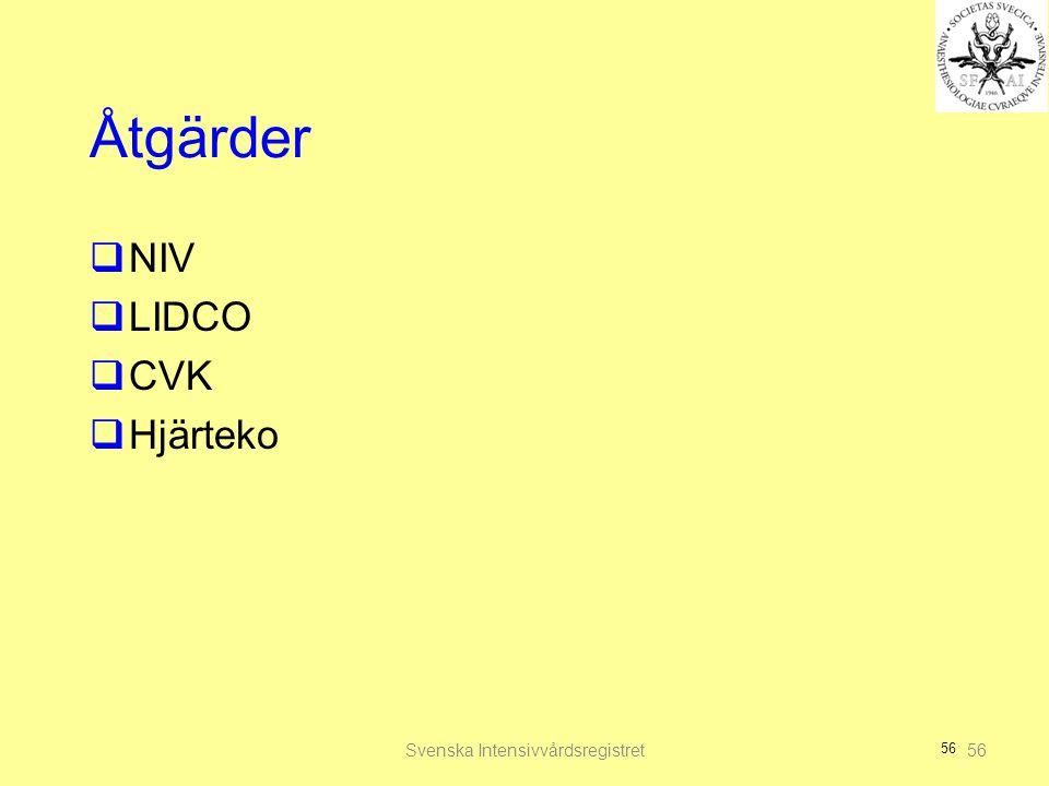 56 Åtgärder  NIV  LIDCO  CVK  Hjärteko Svenska Intensivvårdsregistret56