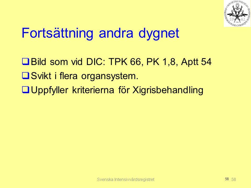 58 Fortsättning andra dygnet  Bild som vid DIC: TPK 66, PK 1,8, Aptt 54  Svikt i flera organsystem.  Uppfyller kriterierna för Xigrisbehandling Sve