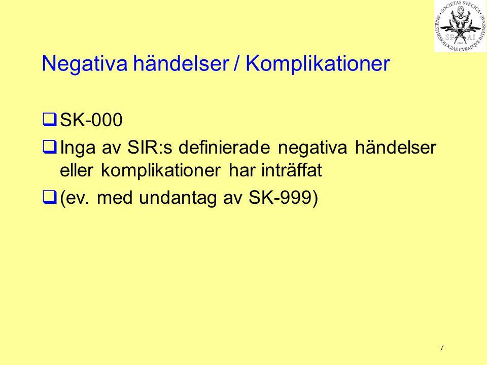 7 Negativa händelser / Komplikationer  SK-000  Inga av SIR:s definierade negativa händelser eller komplikationer har inträffat  (ev. med undantag a