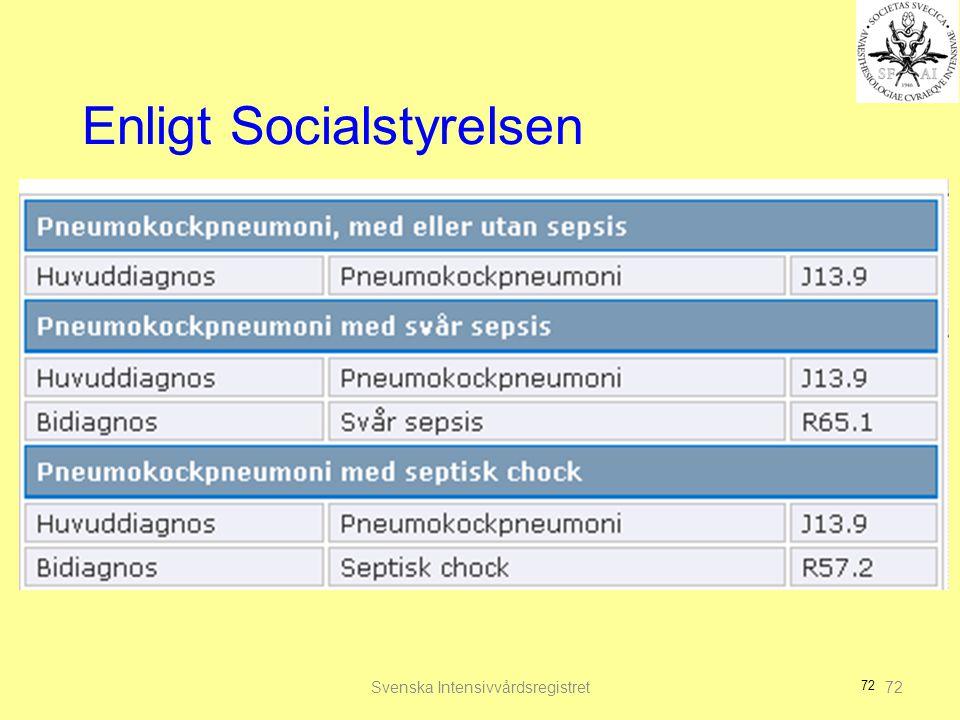 72 Enligt Socialstyrelsen Svenska Intensivvårdsregistret72