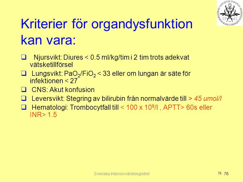 76 Kriterier för organdysfunktion kan vara:  Njursvikt: Diures < 0.5 ml/kg/tim i 2 tim trots adekvat vätsketillförsel  Lungsvikt: PaO 2 /FiO 2 < 33 eller om lungan är säte för infektionen < 27  CNS: Akut konfusion  Leversvikt: Stegring av bilirubin från normalvärde till > 45 umol/l  Hematologi: Trombocytfall till 60s eller INR> 1.5 76Svenska Intensivvårdsregistret