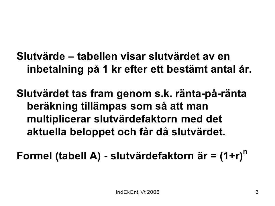 IndEkEnt, Vt 20067 Nuvärde – fokuserar nolltidpunkten (nutidpunkten) – d.v.s.