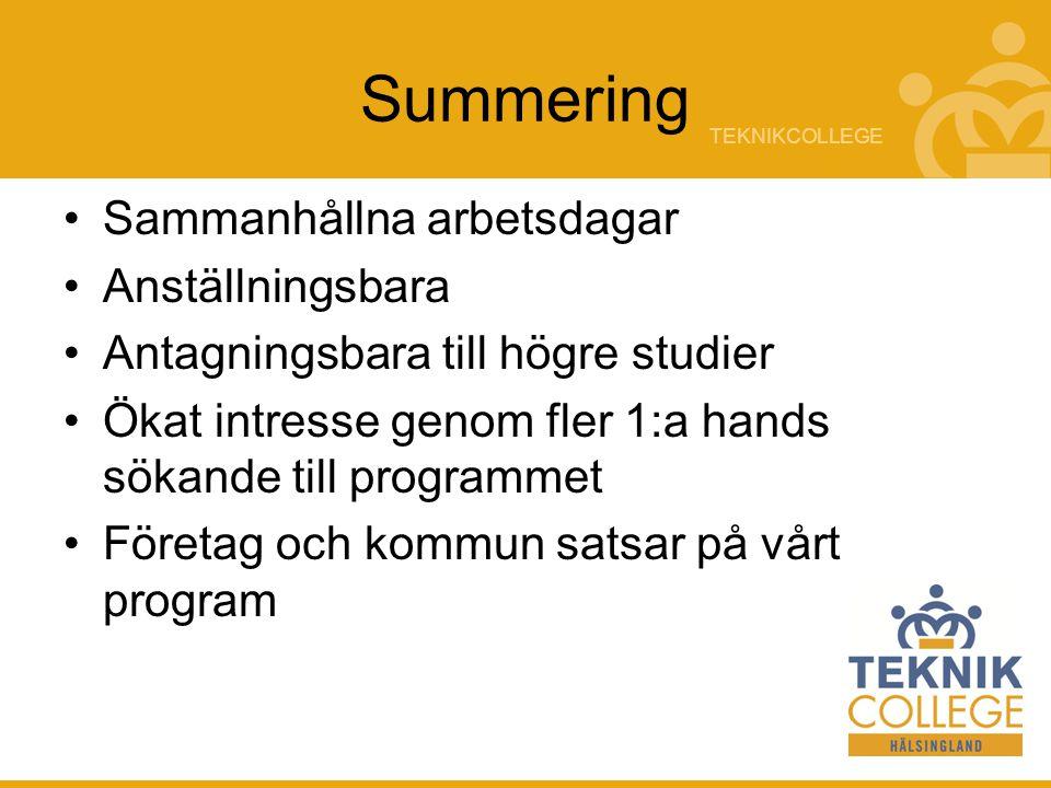 TEKNIKCOLLEGE Summering Sammanhållna arbetsdagar Anställningsbara Antagningsbara till högre studier Ökat intresse genom fler 1:a hands sökande till pr