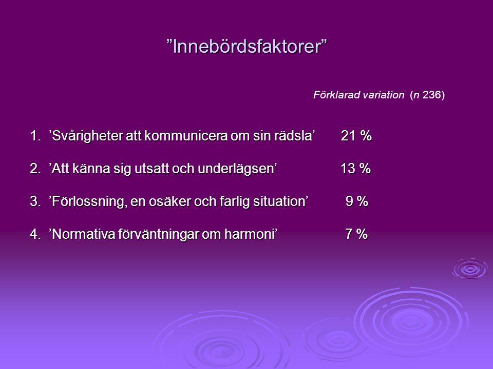 """""""Innebördsfaktorer"""" Förklarad variation (n 236) 1. 'Svårigheter att kommunicera om sin rädsla' 21 % 2. 'Att känna sig utsatt och underlägsen' 13 % 3."""