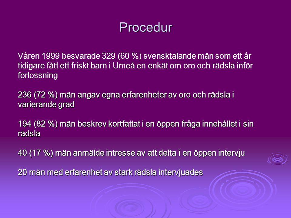 Procedur Våren 1999 besvarade 329 (60 %) svensktalande män som ett år tidigare fått ett friskt barn i Umeå en enkät om oro och rädsla inför förlossnin