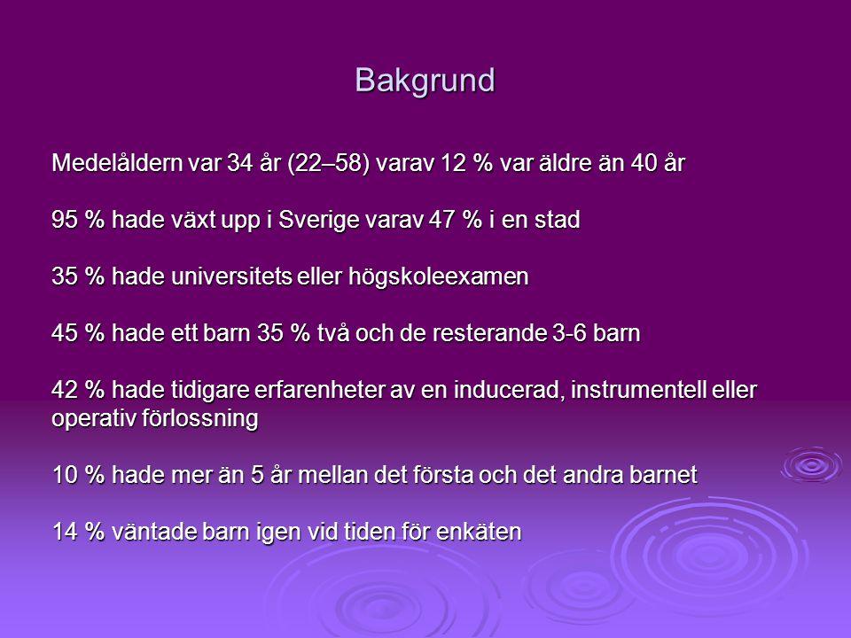 Bakgrund Medelåldern var 34 år (22–58) varav 12 % var äldre än 40 år 95 % hade växt upp i Sverige varav 47 % i en stad 35 % hade universitets eller hö