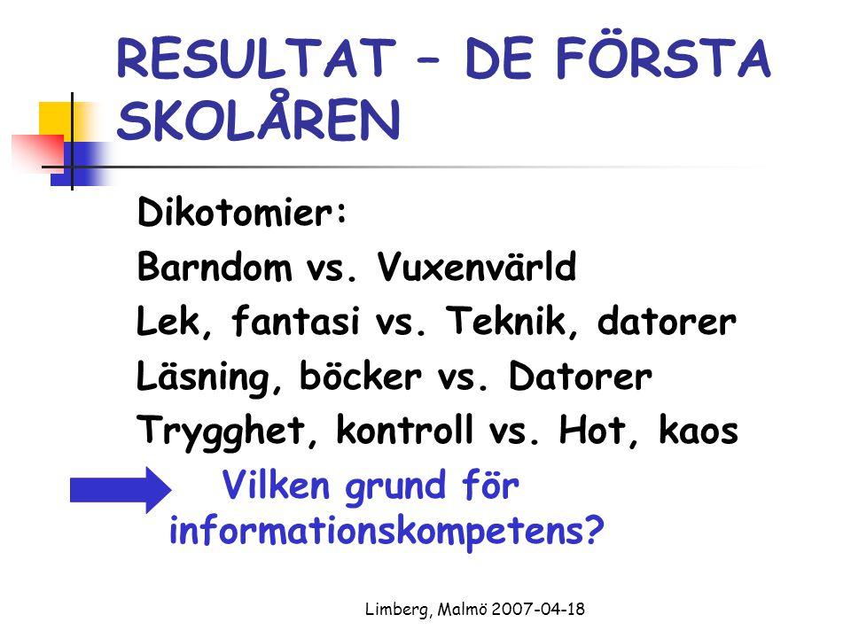 Limberg, Malmö 2007-04-18 RESULTAT – DE FÖRSTA SKOLÅREN Dikotomier: Barndom vs. Vuxenvärld Lek, fantasi vs. Teknik, datorer Läsning, böcker vs. Datore