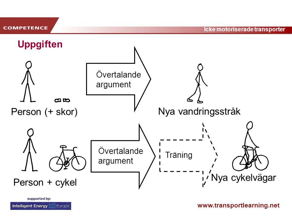 www.transportlearning.net Icke motoriserade transporter Övertalande argument Träning Person (+ skor) Nya vandringsstråk Nya cykelvägar Person + cykel