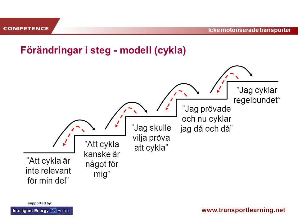 """www.transportlearning.net Icke motoriserade transporter Förändringar i steg - modell (cykla) """"Jag cyklar regelbundet"""" """"Jag prövade och nu cyklar jag d"""