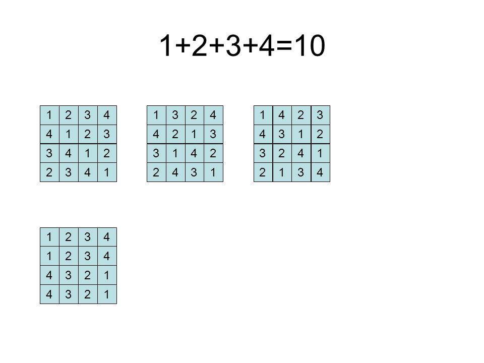 1+2+3+4=10 1234 4123 3412 2341 1234 1234 4321 4321 1234 4123 3412 2341 1234 4123 3412 2341