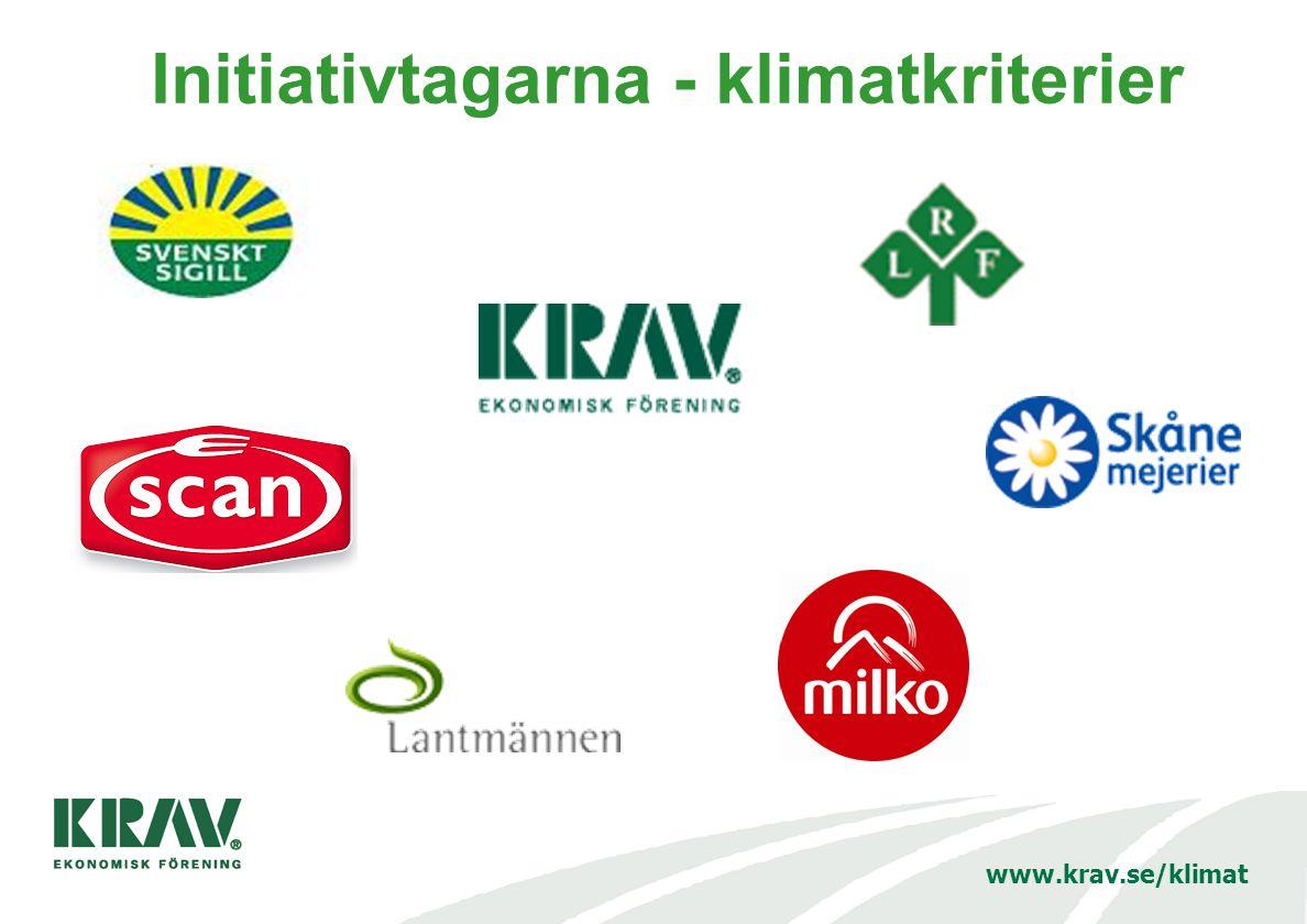 www.krav.se/klimat Initiativtagarna - klimatkriterier