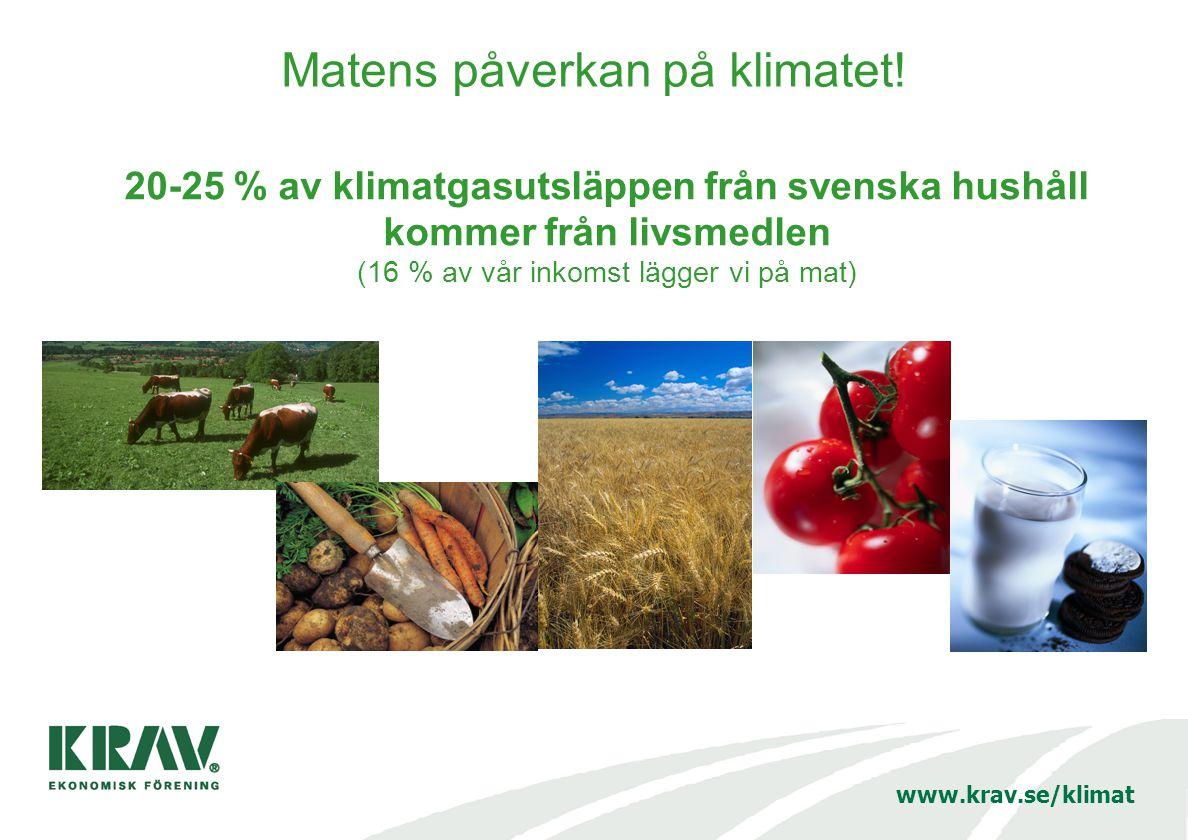 www.krav.se/klimat Matens påverkan på klimatet! 20-25 % av klimatgasutsläppen från svenska hushåll kommer från livsmedlen (16 % av vår inkomst lägger