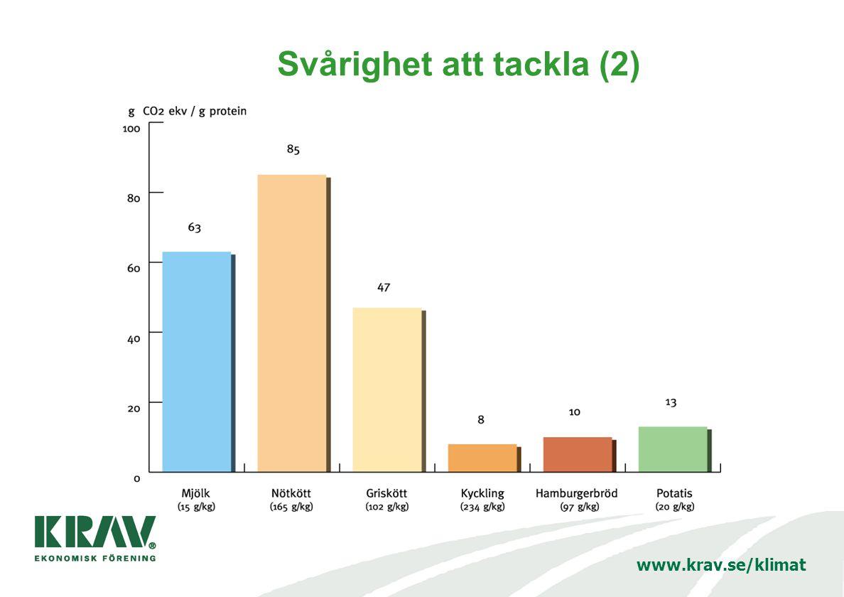 www.krav.se/klimat Gått igenom följande produktgrupper:  fisk & skaldjur  frukt & grönt  spannmål & trindsäd Fortsätter i höst med:  Foder- och mjölkproduktion samt import