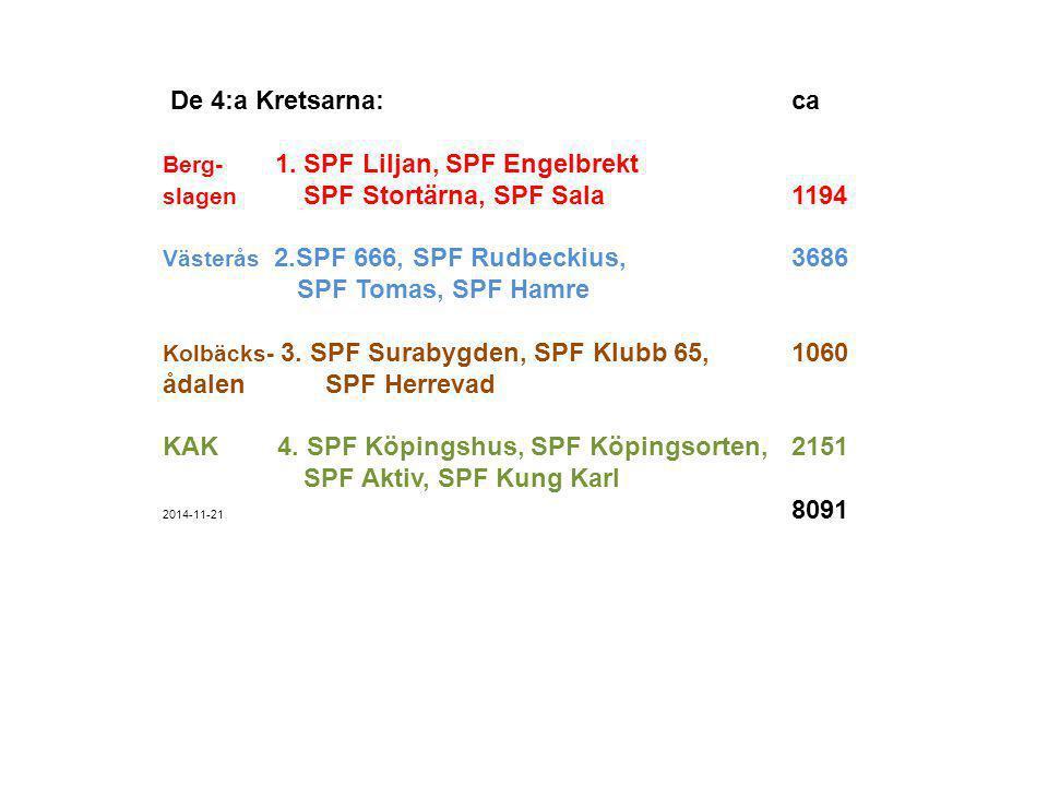 De 4:a Kretsarna: ca Berg- 1. SPF Liljan, SPF Engelbrekt slagen SPF Stortärna, SPF Sala 1194 Västerås 2.SPF 666, SPF Rudbeckius, 3686 SPF Tomas, SPF H