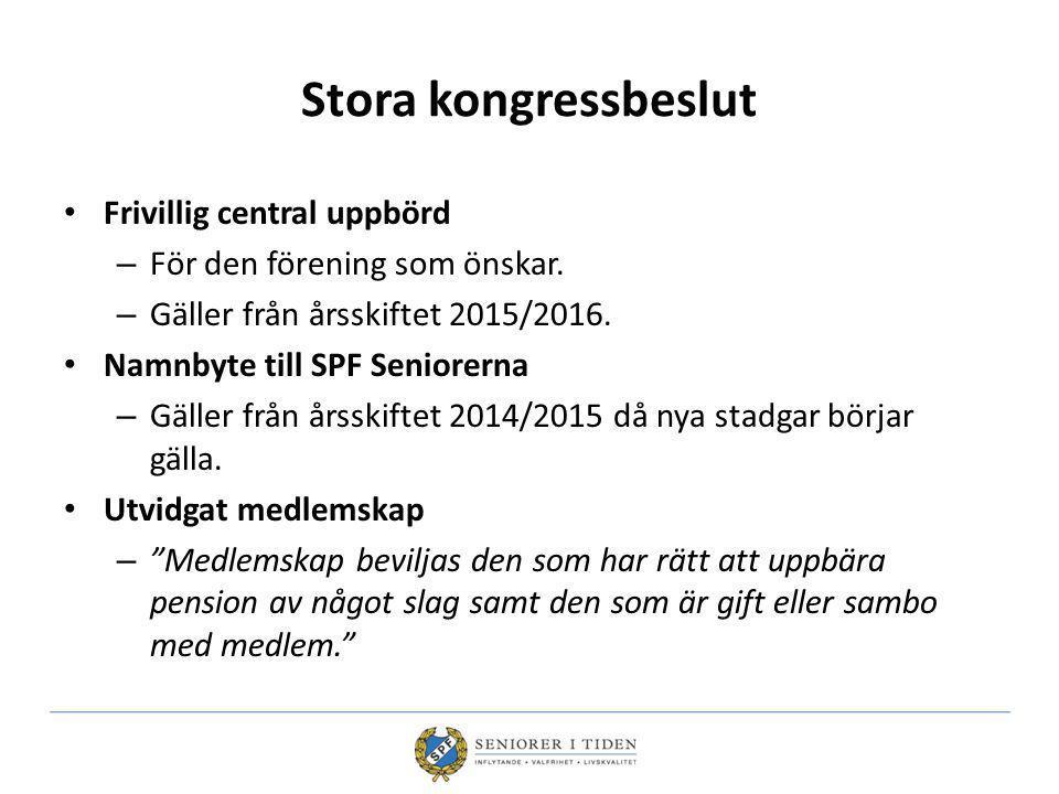 Stora kongressbeslut Frivillig central uppbörd – För den förening som önskar. – Gäller från årsskiftet 2015/2016. Namnbyte till SPF Seniorerna – Gälle