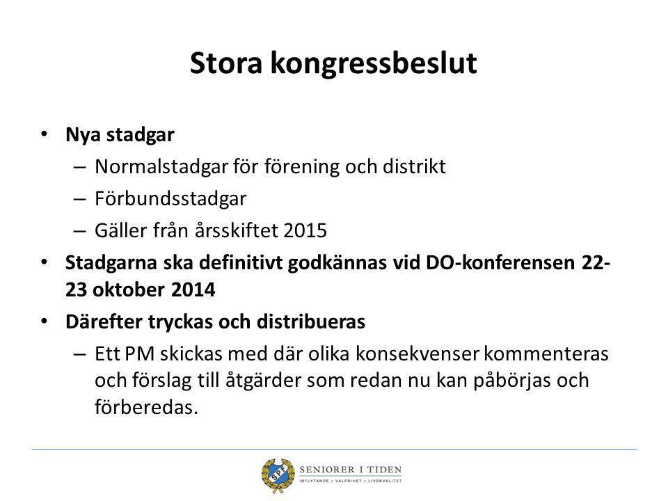 Styrdokument Stadgar Mål och riktlinjer 2015-2017 /verksamhetsplan Rambudget/årsbudget Kongressbeslut Rapporter Löpande FS-beslut