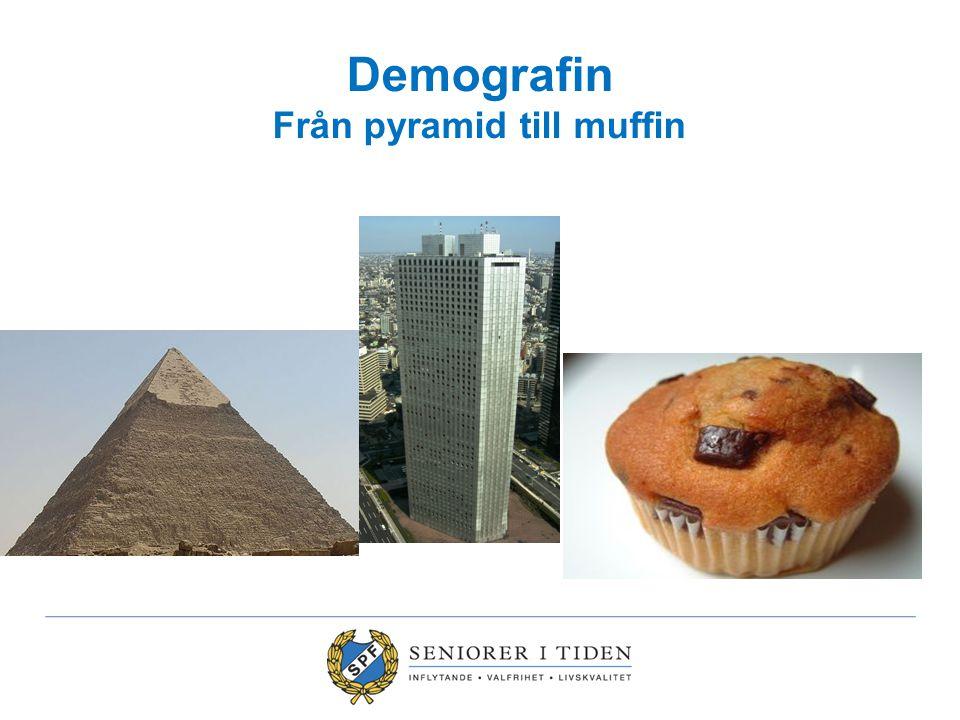 Demografin Från pyramid till muffin
