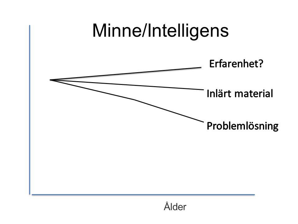 Minne/Intelligens 60 Ålder 80 Ålder